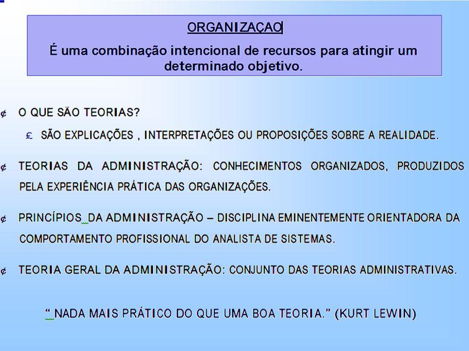 Tipos de Departamentalização 1.Departamentalização por funções.