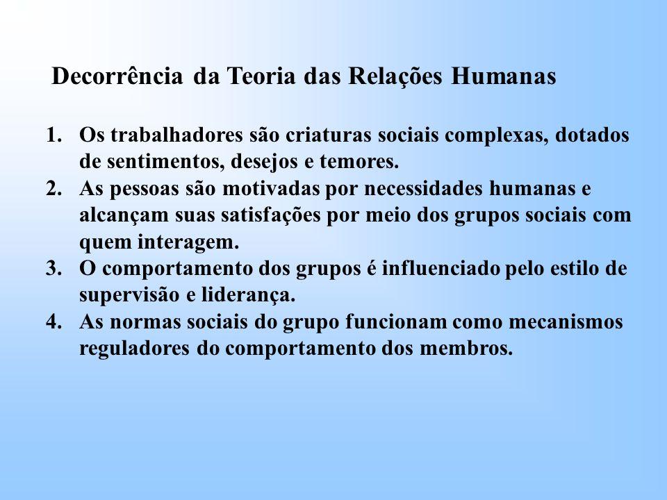 Decorrência da Teoria das Relações Humanas 1.Os trabalhadores são criaturas sociais complexas, dotados de sentimentos, desejos e temores.