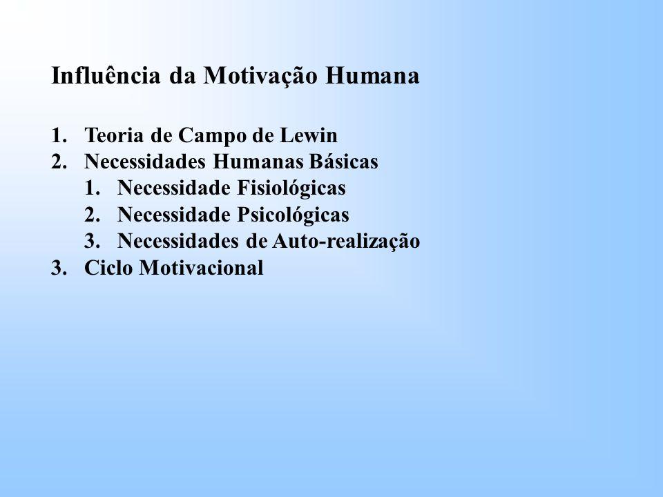 Influência da Motivação Humana 1.Teoria de Campo de Lewin 2.Necessidades Humanas Básicas 1.Necessidade Fisiológicas 2.Necessidade Psicológicas 3.Necessidades de Auto-realização 3.Ciclo Motivacional