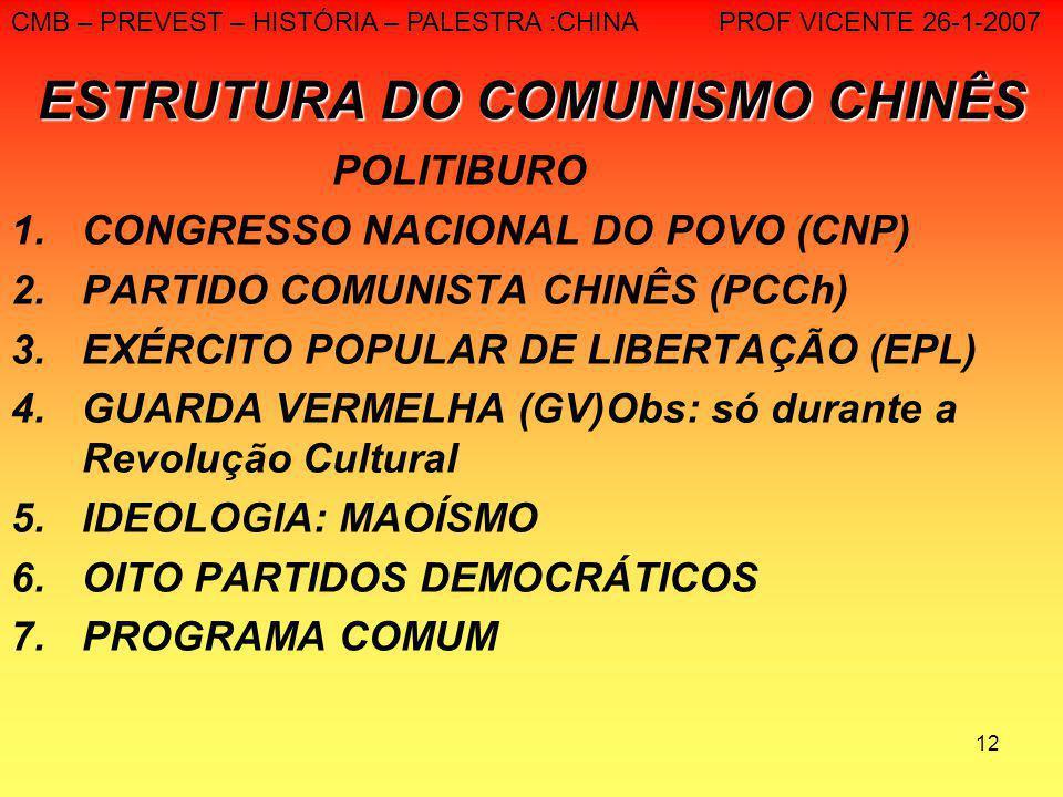 12 ESTRUTURA DO COMUNISMO CHINÊS POLITIBURO 1.CONGRESSO NACIONAL DO POVO (CNP) 2.PARTIDO COMUNISTA CHINÊS (PCCh) 3.EXÉRCITO POPULAR DE LIBERTAÇÃO (EPL