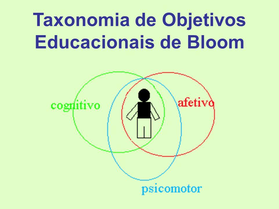 Taxonomia de Objetivos Educacionais de Bloom