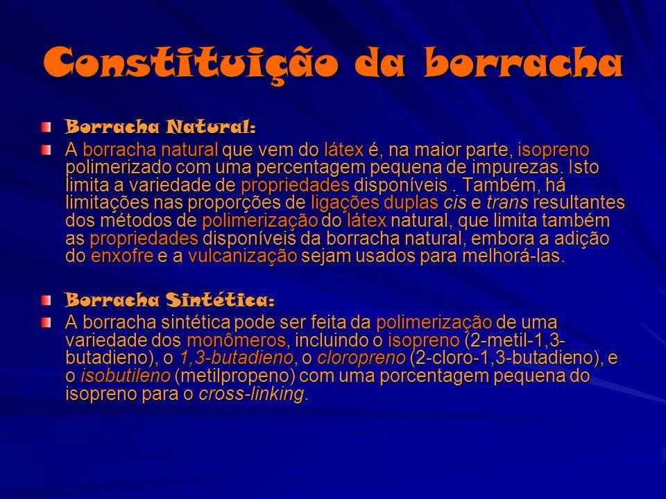 Constituição da borracha Borracha Natural: A borracha natural que vem do látex é, na maior parte, isopreno polimerizado com uma percentagem pequena de