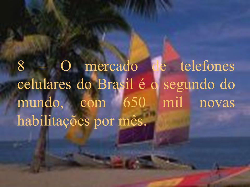8 – O mercado de telefones celulares do Brasil é o segundo do mundo, com 650 mil novas habilitações por mês.