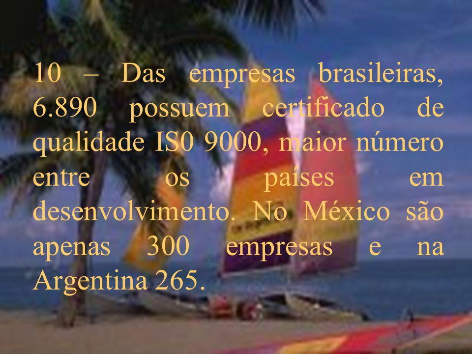 10 – Das empresas brasileiras, 6.890 possuem certificado de qualidade IS0 9000, maior número entre os países em desenvolvimento. No México são apenas