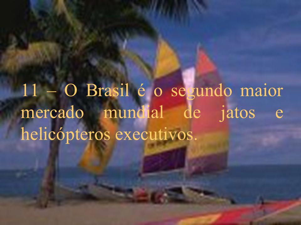 11 – O Brasil é o segundo maior mercado mundial de jatos e helicópteros executivos.
