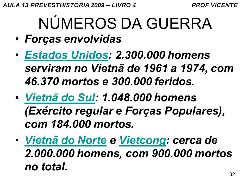32 NÚMEROS DA GUERRA Forças envolvidas Estados Unidos: 2.300.000 homens serviram no Vietnã de 1961 a 1974, com 46.370 mortos e 300.000 feridos.Estados