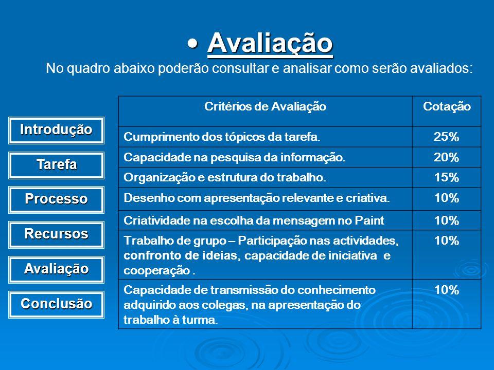 Avaliação Avaliação No quadro abaixo poderão consultar e analisar como serão avaliados: Critérios de AvaliaçãoCotação Cumprimento dos tópicos da taref