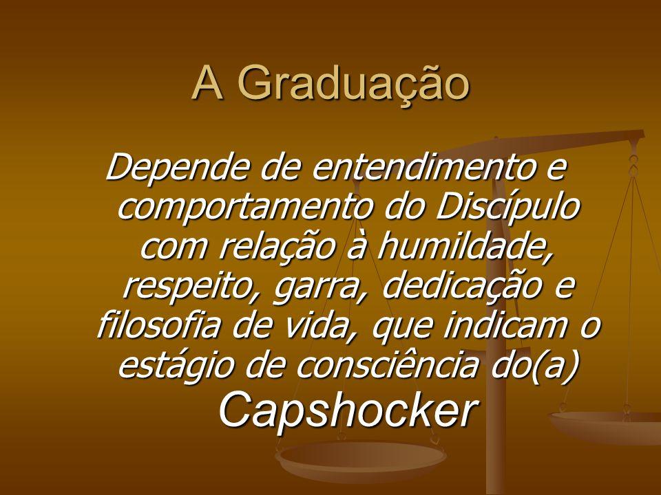 Graduação CapShocker Em Cap Shock não existe tempo para Graduação, obtenção de Faixa, ou Formatura.