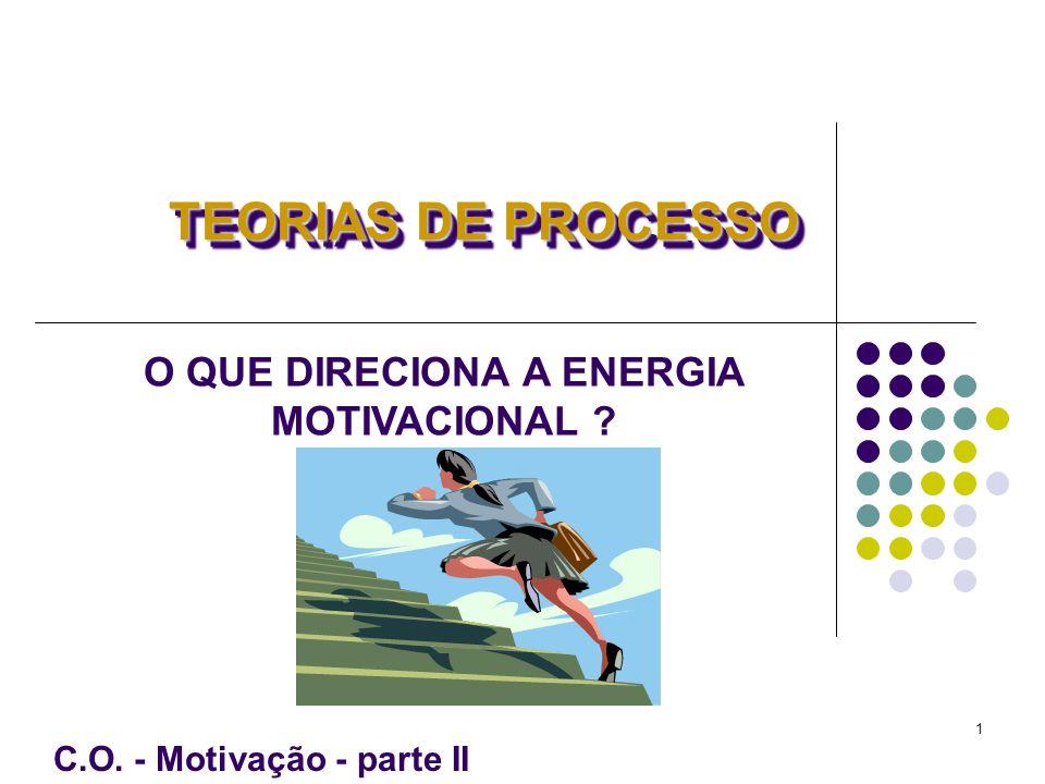 C.O. - Motivação - parte II 1 TEORIAS DE PROCESSO O QUE DIRECIONA A ENERGIA MOTIVACIONAL ?