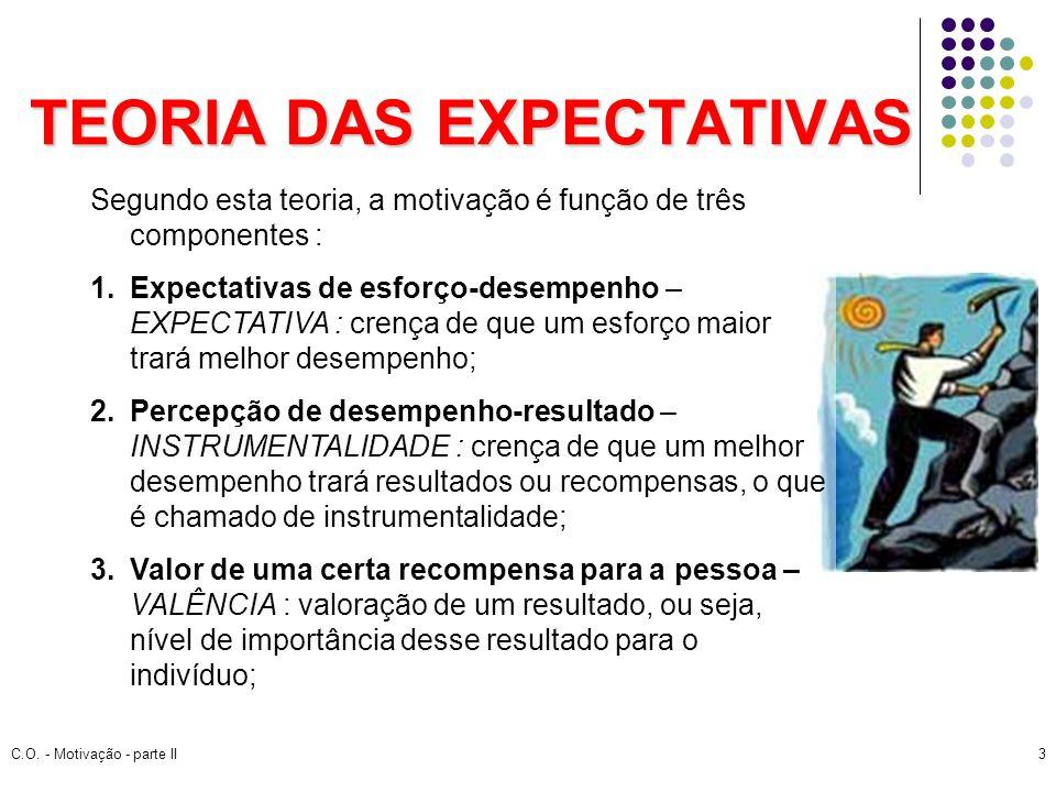 C.O. - Motivação - parte II3 TEORIA DAS EXPECTATIVAS Segundo esta teoria, a motivação é função de três componentes : 1.Expectativas de esforço-desempe