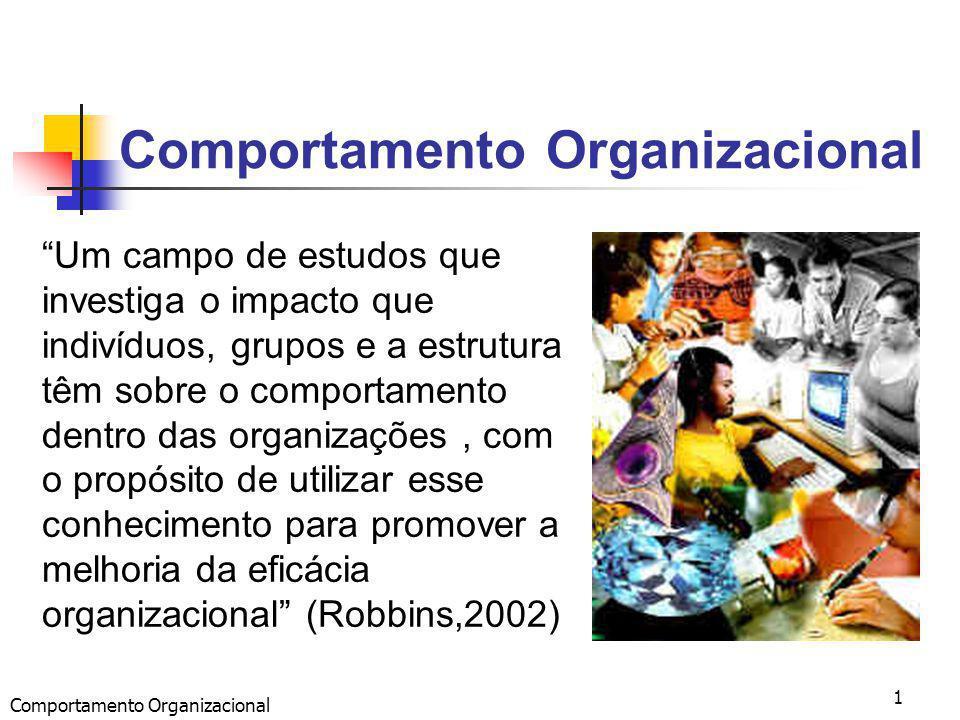 Comportamento Organizacional 1 Um campo de estudos que investiga o impacto que indivíduos, grupos e a estrutura têm sobre o comportamento dentro das organizações, com o propósito de utilizar esse conhecimento para promover a melhoria da eficácia organizacional (Robbins,2002)
