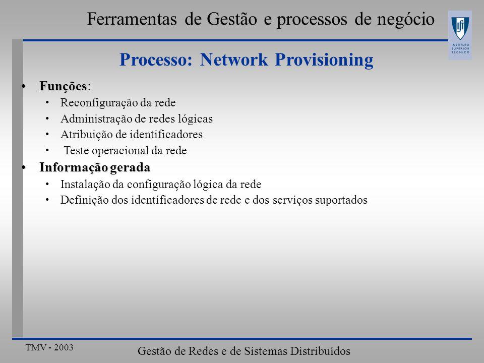 TMV - 2003 Gestão de Redes e de Sistemas Distribuídos Ferramentas de Gestão e processos de negócio Processo: Network Provisioning FunçõesFunções: Reconfiguração da rede Administração de redes lógicas Atribuição de identificadores Teste operacional da rede Informação geradaInformação gerada Instalação da configuração lógica da rede Definição dos identificadores de rede e dos serviços suportados