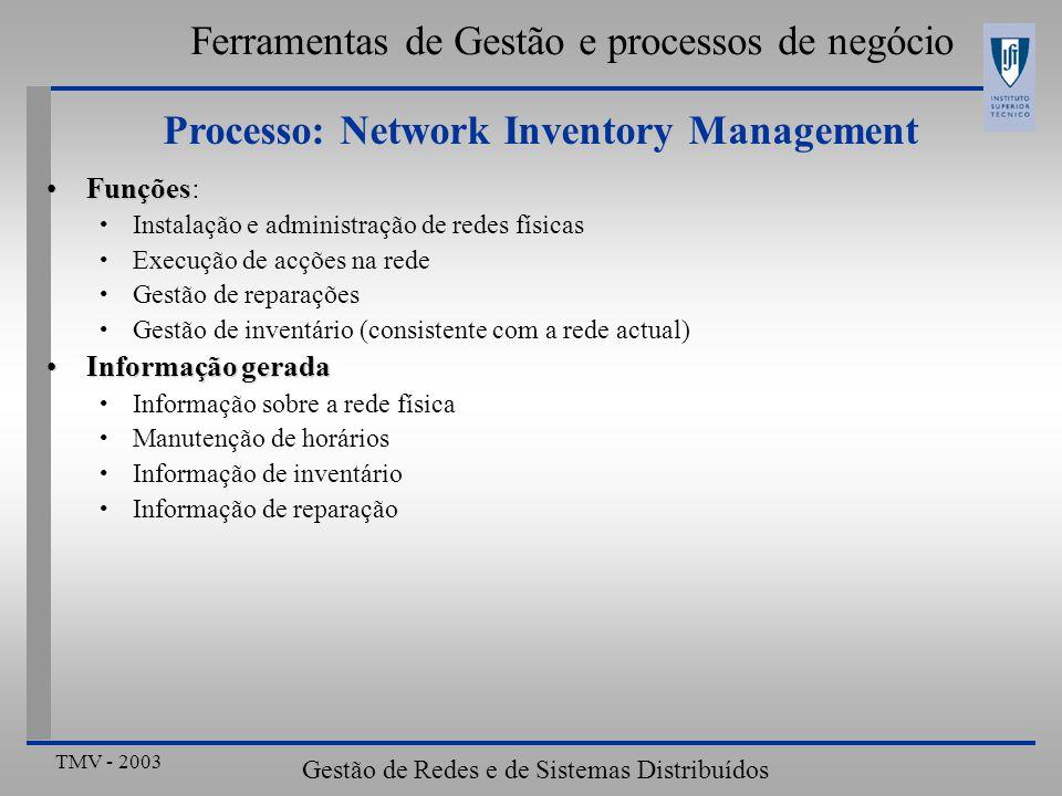 TMV - 2003 Gestão de Redes e de Sistemas Distribuídos Ferramentas de Gestão e processos de negócio Processo: Network Inventory Management FunçõesFunções: Instalação e administração de redes físicas Execução de acções na rede Gestão de reparações Gestão de inventário (consistente com a rede actual) Informação geradaInformação gerada Informação sobre a rede física Manutenção de horários Informação de inventário Informação de reparação