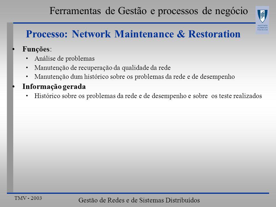 TMV - 2003 Gestão de Redes e de Sistemas Distribuídos Ferramentas de Gestão e processos de negócio Processo: Network Maintenance & Restoration Funções