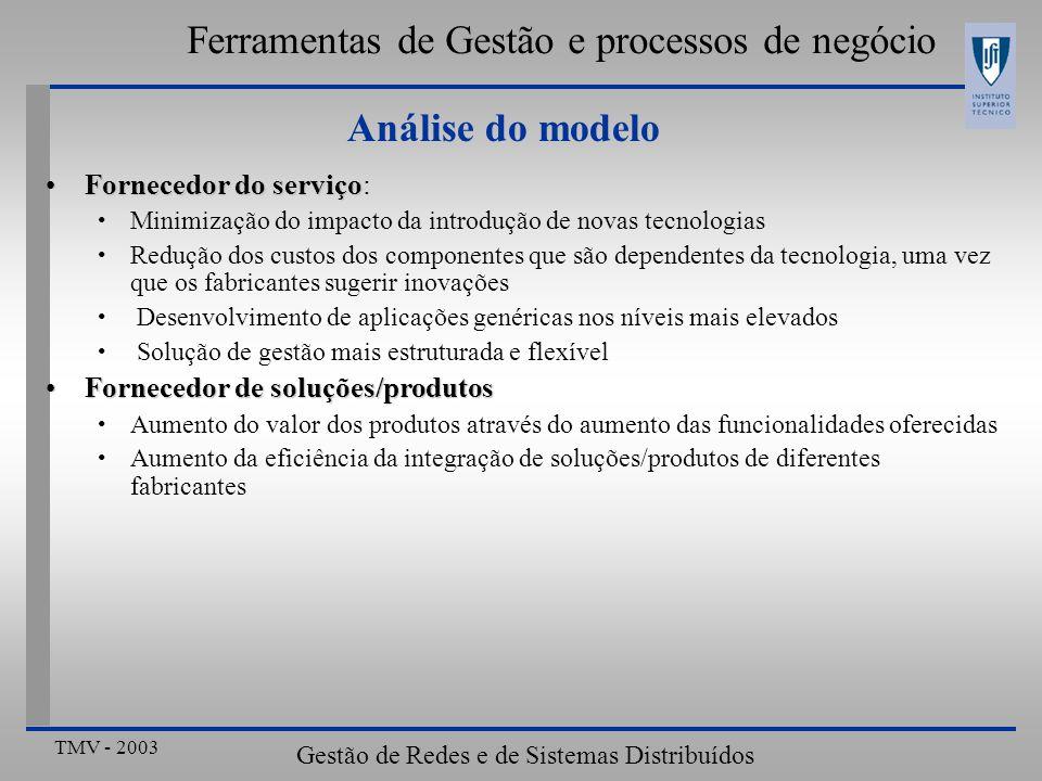 TMV - 2003 Gestão de Redes e de Sistemas Distribuídos Ferramentas de Gestão e processos de negócio Análise do modelo Fornecedor do serviçoFornecedor d