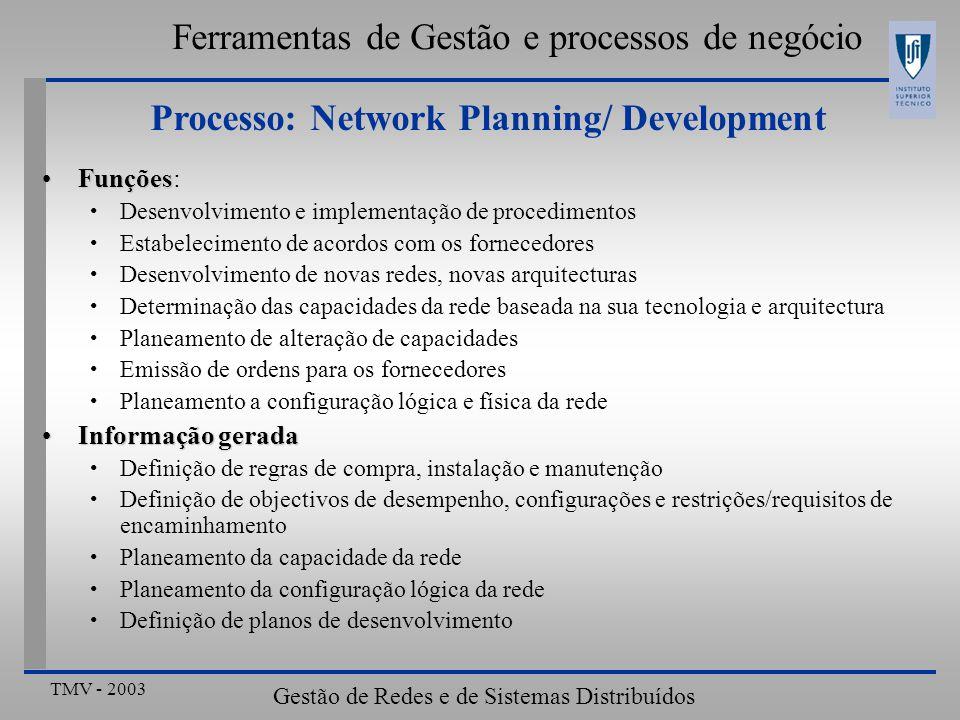 TMV - 2003 Gestão de Redes e de Sistemas Distribuídos Ferramentas de Gestão e processos de negócio FunçõesFunções: Desenvolvimento e implementação de procedimentos Estabelecimento de acordos com os fornecedores Desenvolvimento de novas redes, novas arquitecturas Determinação das capacidades da rede baseada na sua tecnologia e arquitectura Planeamento de alteração de capacidades Emissão de ordens para os fornecedores Planeamento a configuração lógica e física da rede Informação geradaInformação gerada Definição de regras de compra, instalação e manutenção Definição de objectivos de desempenho, configurações e restrições/requisitos de encaminhamento Planeamento da capacidade da rede Planeamento da configuração lógica da rede Definição de planos de desenvolvimento Processo: Network Planning/ Development