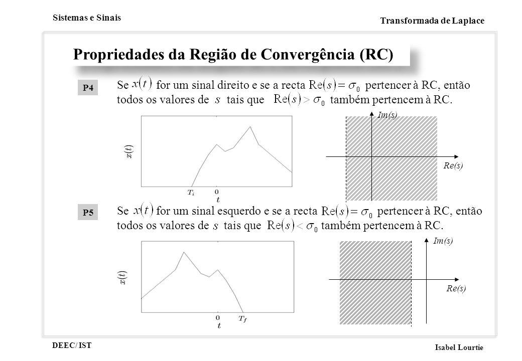 DEEC/ IST Isabel Lourtie Sistemas e Sinais Transformada de Laplace Propriedades da Região de Convergência (RC) P4 Re(s) Im(s) Se for um sinal direito e se a recta pertencer à RC, então todos os valores de tais que também pertencem à RC.