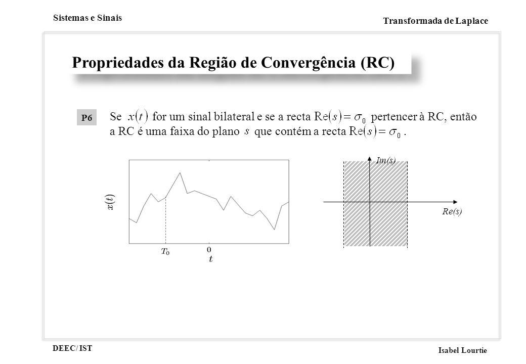 DEEC/ IST Isabel Lourtie Sistemas e Sinais Transformada de Laplace Propriedades da Região de Convergência (RC) P6 Re(s) Im(s) Se for um sinal bilateral e se a recta pertencer à RC, então a RC é uma faixa do plano que contém a recta.