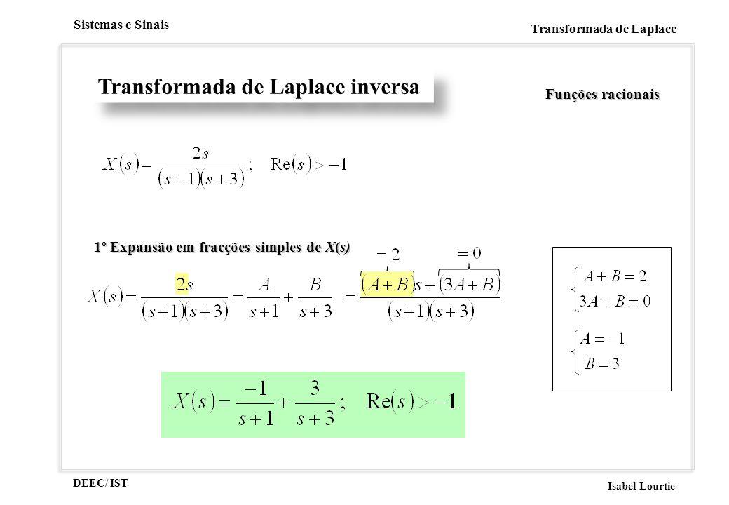 DEEC/ IST Isabel Lourtie Sistemas e Sinais Transformada de Laplace Transformada de Laplace inversa Funções racionais 1º Expansão em fracções simples d