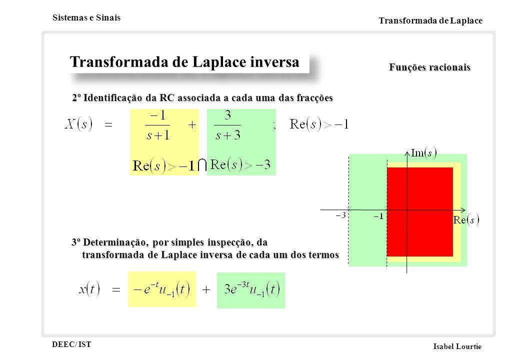 DEEC/ IST Isabel Lourtie Sistemas e Sinais Transformada de Laplace Transformada de Laplace inversa Funções racionais 2º Identificação da RC associada