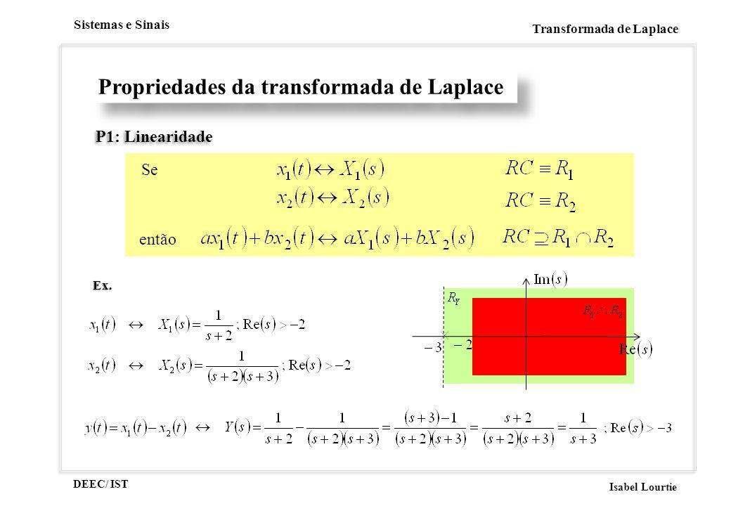 DEEC/ IST Isabel Lourtie Sistemas e Sinais Transformada de Laplace P1: Linearidade Se então Propriedades da transformada de Laplace Ex.