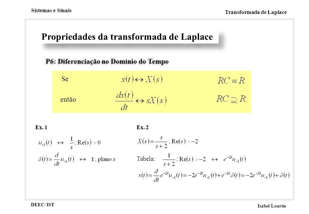 DEEC/ IST Isabel Lourtie Sistemas e Sinais Transformada de Laplace P6: Diferenciação no Domínio do Tempo Se então Propriedades da transformada de Laplace Ex.