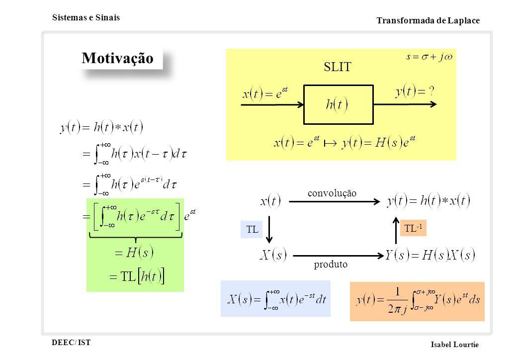 DEEC/ IST Isabel Lourtie Sistemas e Sinais Transformada de Laplace Motivação SLIT convolução produto TL TL -1