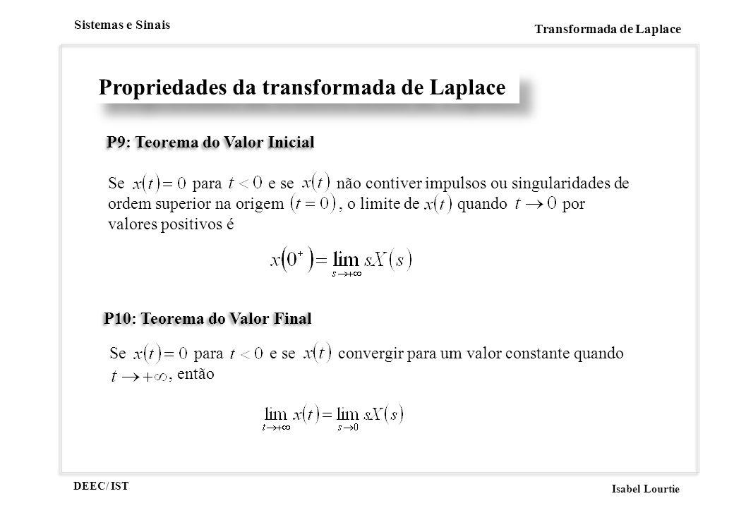 DEEC/ IST Isabel Lourtie Sistemas e Sinais Transformada de Laplace Propriedades da transformada de Laplace P9: Teorema do Valor Inicial Se para e se não contiver impulsos ou singularidades de ordem superior na origem, o limite de quando por valores positivos é P10: Teorema do Valor Final Se para e se convergir para um valor constante quando, então
