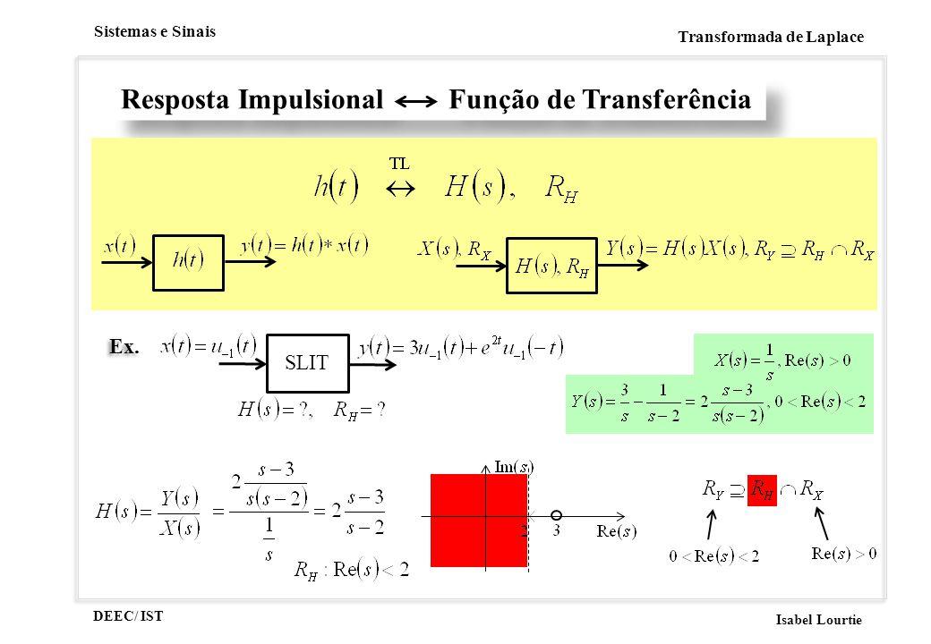 DEEC/ IST Isabel Lourtie Sistemas e Sinais Transformada de Laplace Resposta Impulsional Função de Transferência Ex. SLIT