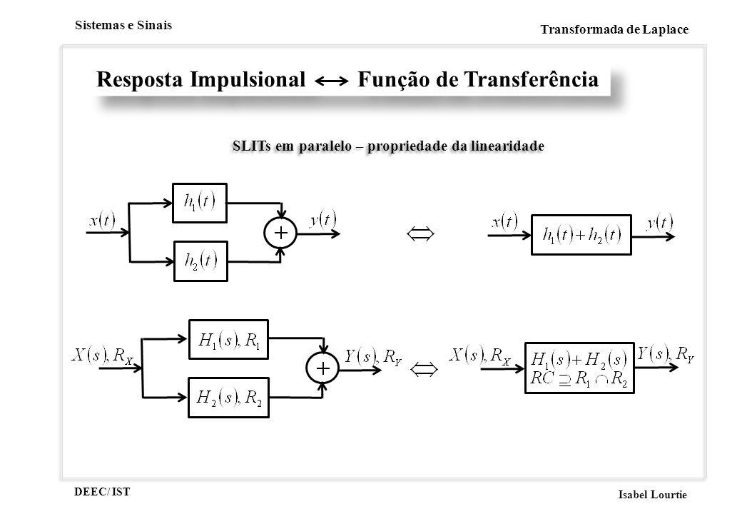 DEEC/ IST Isabel Lourtie Sistemas e Sinais Transformada de Laplace Resposta Impulsional Função de Transferência SLITs em paralelo – propriedade da linearidade