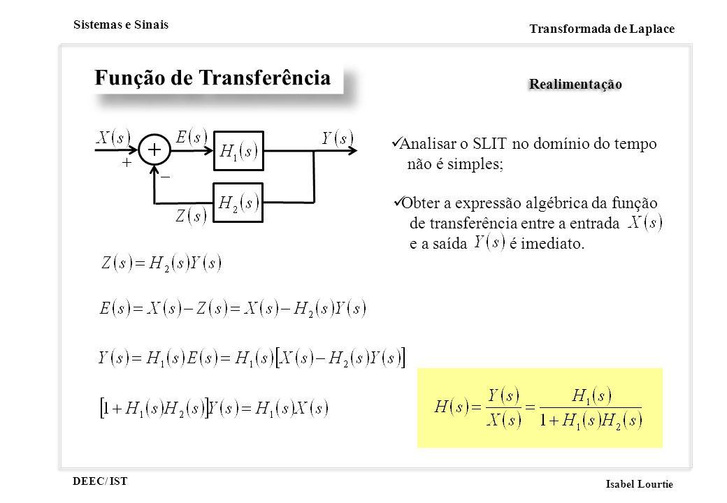 DEEC/ IST Isabel Lourtie Sistemas e Sinais Transformada de Laplace Função de Transferência Realimentação Analisar o SLIT no domínio do tempo não é simples; Obter a expressão algébrica da função de transferência entre a entrada e a saída é imediato.
