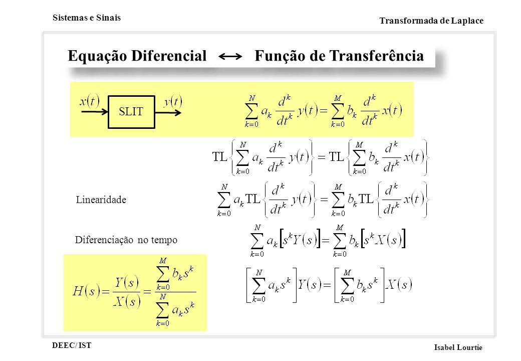 DEEC/ IST Isabel Lourtie Sistemas e Sinais Transformada de Laplace Equação Diferencial Função de Transferência SLIT Linearidade Diferenciação no tempo