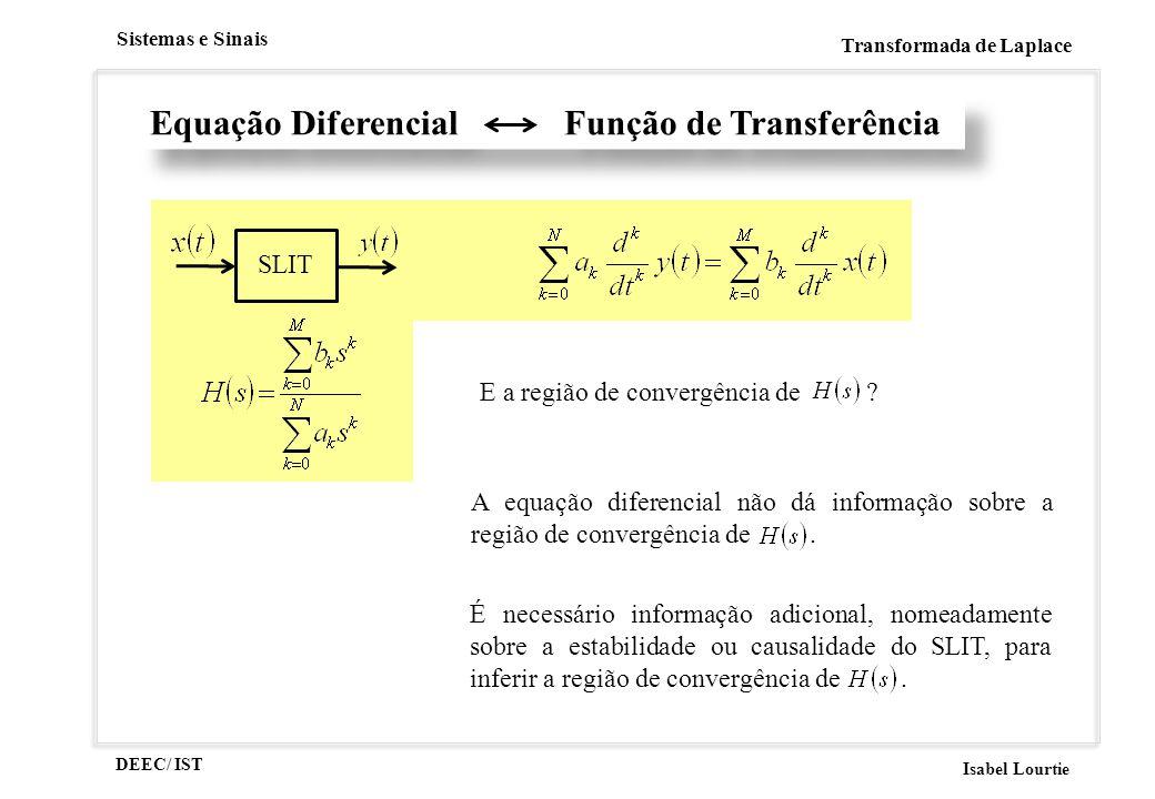 DEEC/ IST Isabel Lourtie Sistemas e Sinais Transformada de Laplace Equação Diferencial Função de Transferência SLIT A equação diferencial não dá informação sobre a região de convergência de.
