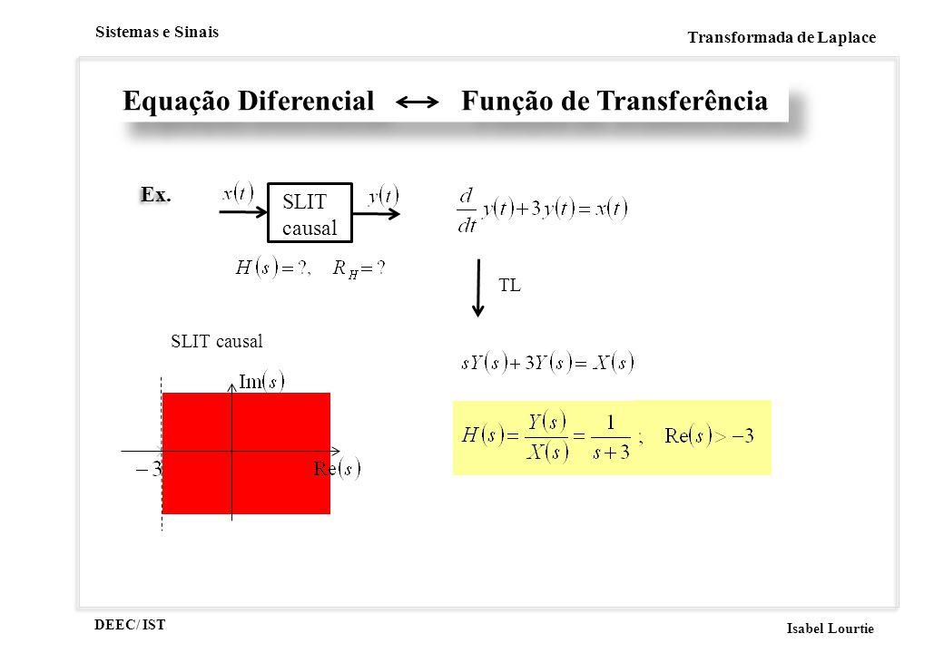 DEEC/ IST Isabel Lourtie Sistemas e Sinais Transformada de Laplace Equação Diferencial Função de Transferência Ex. SLIT causal TL SLIT causal