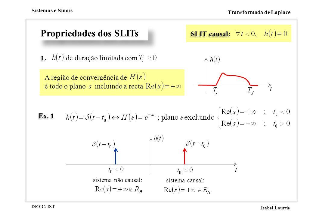 DEEC/ IST Isabel Lourtie Sistemas e Sinais Transformada de Laplace Propriedades dos SLITs SLIT causal: 1. de duração limitada com A região de convergê