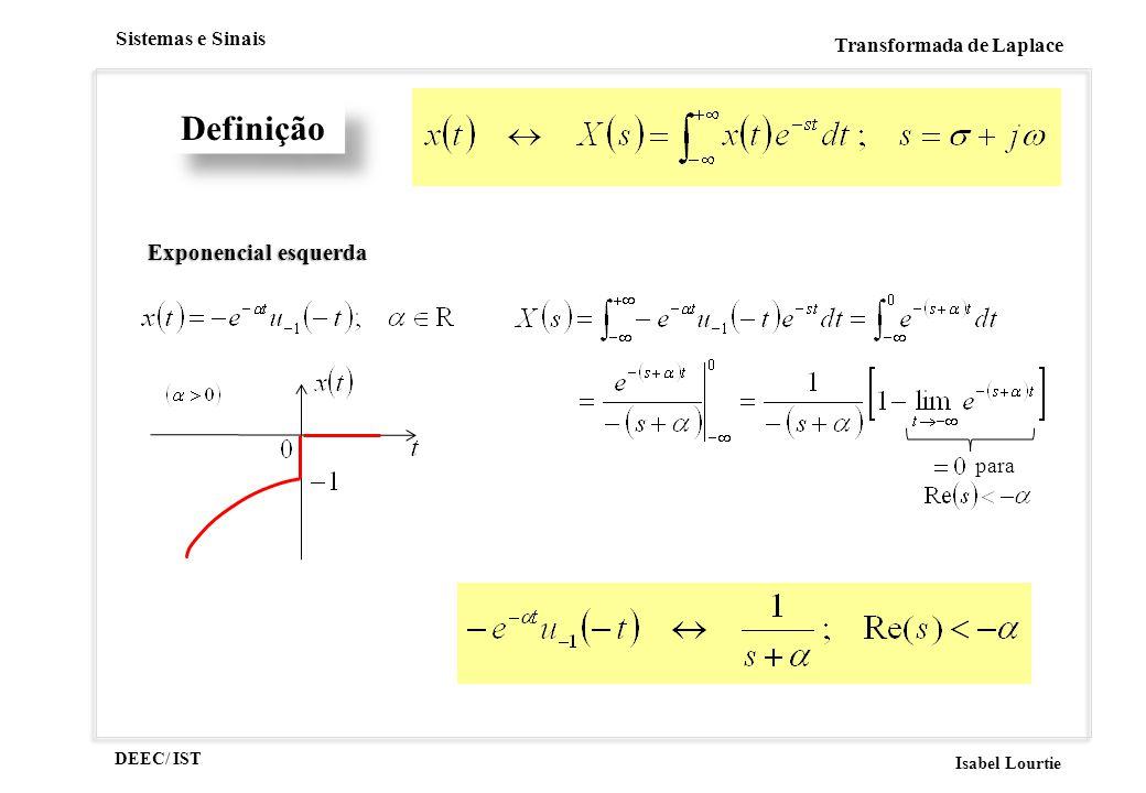DEEC/ IST Isabel Lourtie Sistemas e Sinais Transformada de Laplace Propriedades da transformada de Laplace P2: Translação no Tempo Se então excepto para a possível inclusão/exclusão de Ex.