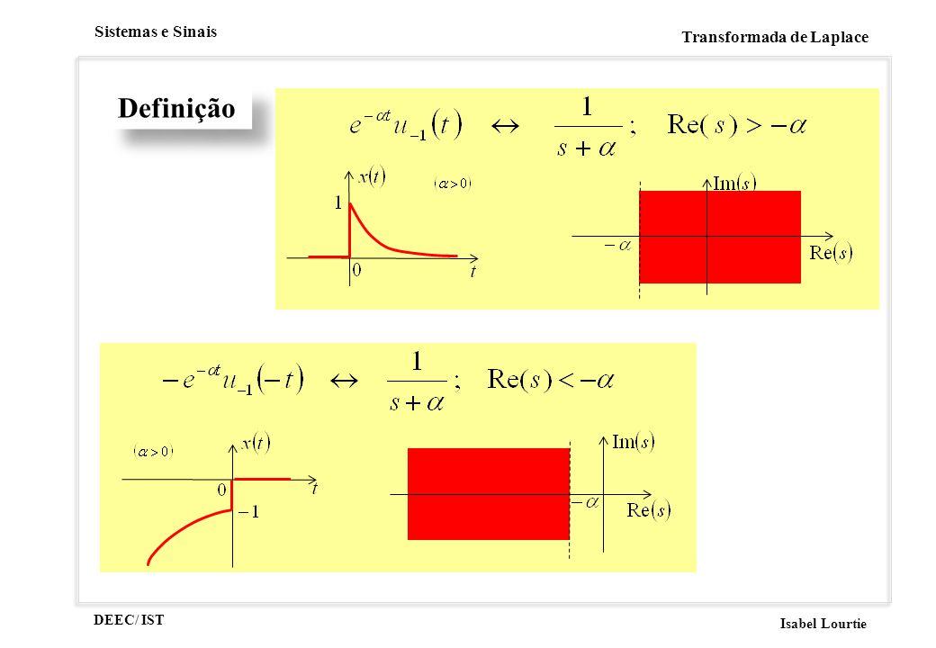 DEEC/ IST Isabel Lourtie Sistemas e Sinais Transformada de Laplace Resposta Impulsional Função de Transferência Ex.