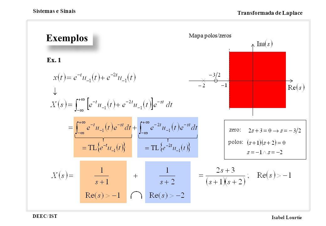 DEEC/ IST Isabel Lourtie Sistemas e Sinais Transformada de Laplace condição necessária para que o sistema seja estável Propriedades dos SLITs SLIT estável: Para, i.e., quando o SLIT é estável.