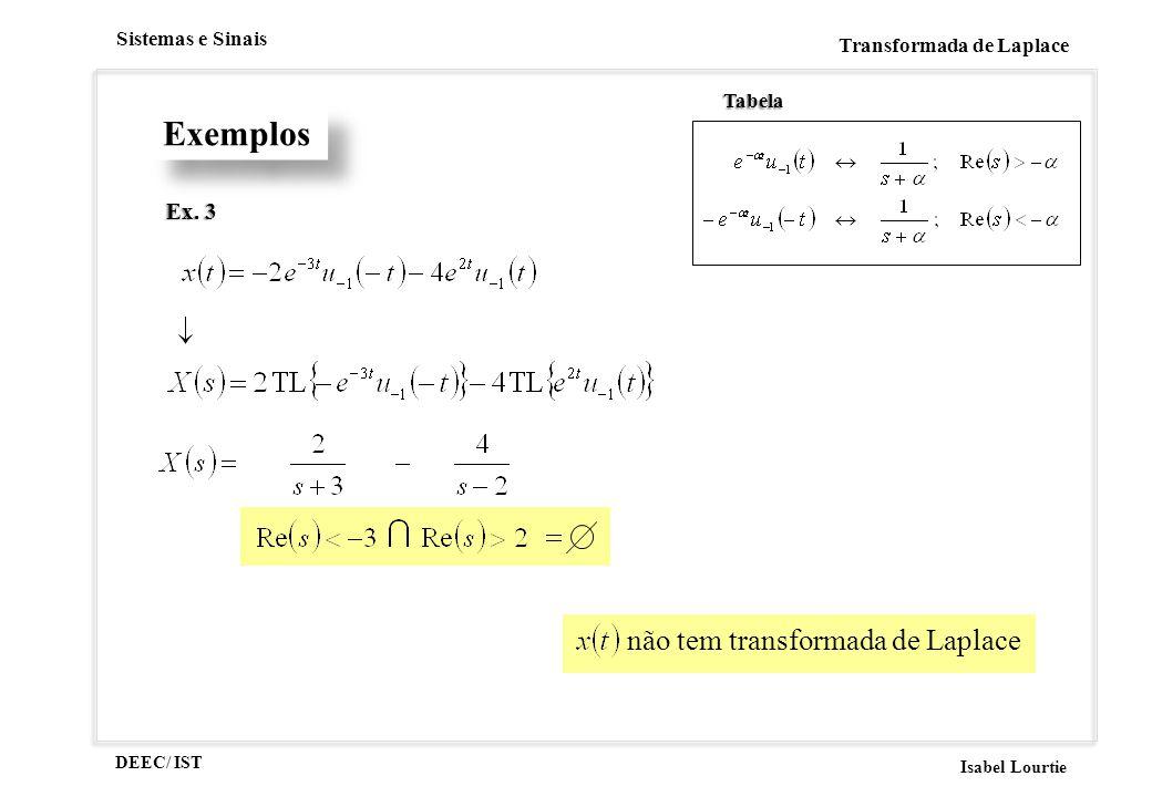 DEEC/ IST Isabel Lourtie Sistemas e Sinais Transformada de Laplace Exemplos Ex. 3Ex. 3Tabela não tem transformada de Laplace