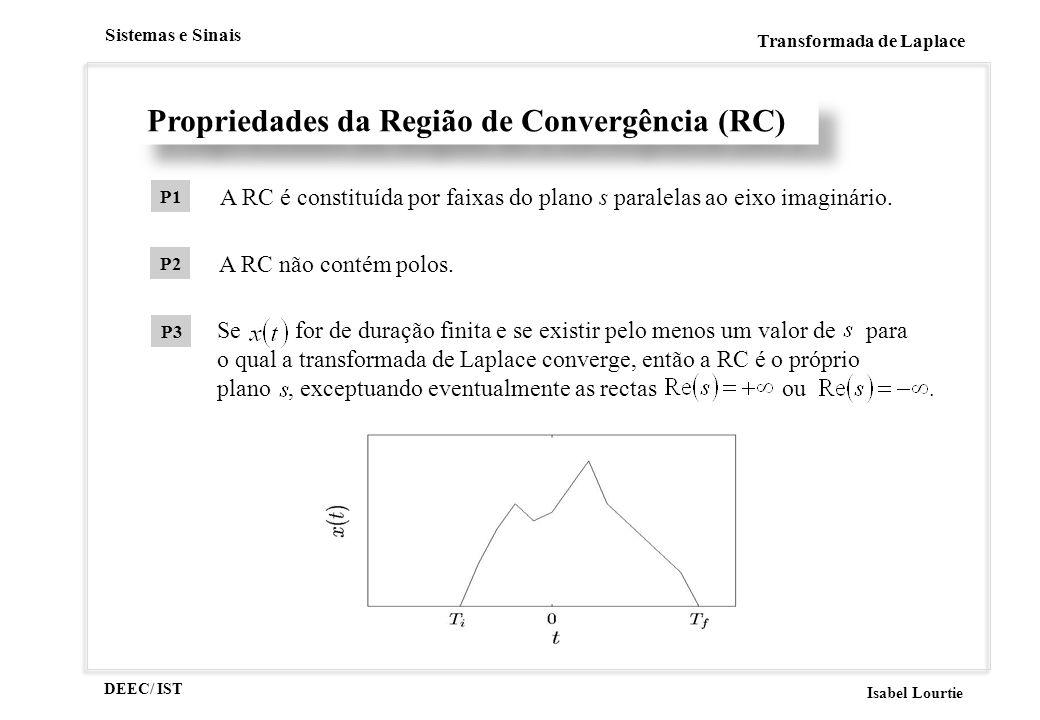 DEEC/ IST Isabel Lourtie Sistemas e Sinais Transformada de Laplace P1 A RC é constituída por faixas do plano s paralelas ao eixo imaginário. P2 A RC n