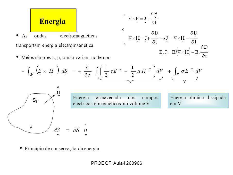 PROE CFI Aula4 260906 Energia As ondas electromagnéticas transportam energia electromagnética Meios simples ε, μ, σ não variam no tempo Energia armaze