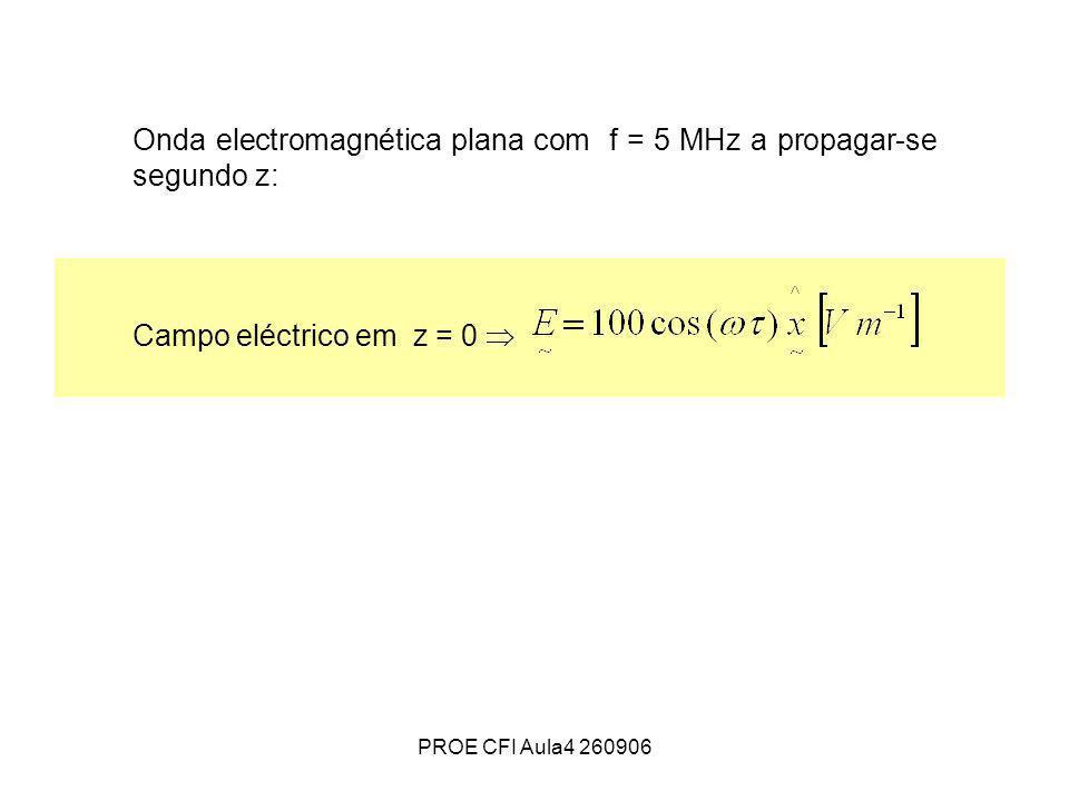 PROE CFI Aula4 260906 Onda electromagnética plana com f = 5 MHz a propagar-se segundo z: Campo eléctrico em z = 0