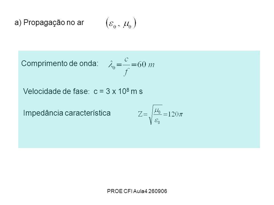 PROE CFI Aula4 260906 a) Propagação no ar Comprimento de onda: Velocidade de fase : c = 3 x 10 8 m s Impedância característica