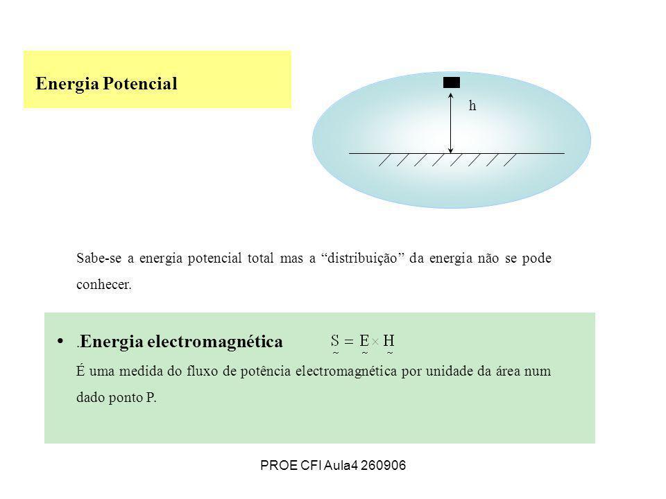 PROE CFI Aula4 260906 Energia Potencial Sabe-se a energia potencial total mas a distribuição da energia não se pode conhecer.. Energia electromagnétic