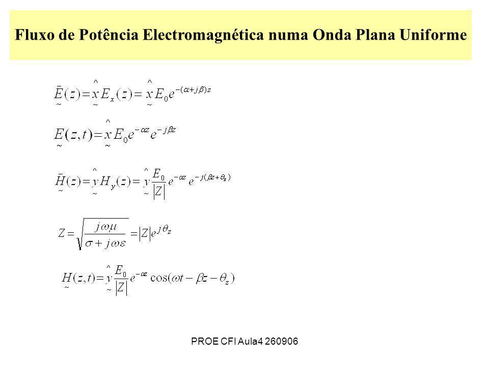 PROE CFI Aula4 260906 Fluxo de Potência Electromagnética numa Onda Plana Uniforme
