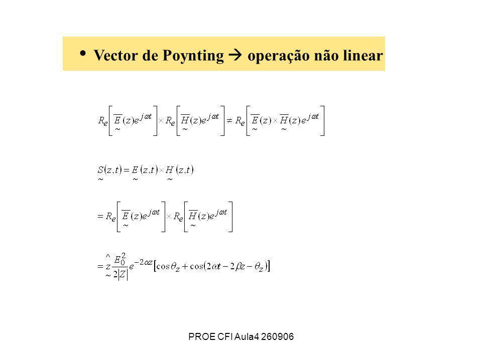 PROE CFI Aula4 260906 Vector de Poynting operação não linear