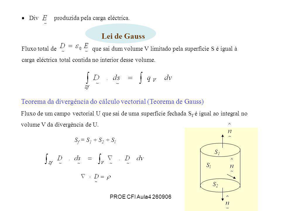 PROE CFI Aula4 260906 Div produzida pela carga eléctrica. Lei de Gauss Fluxo total de que sai dum volume V limitado pela superficie S é igual à carga