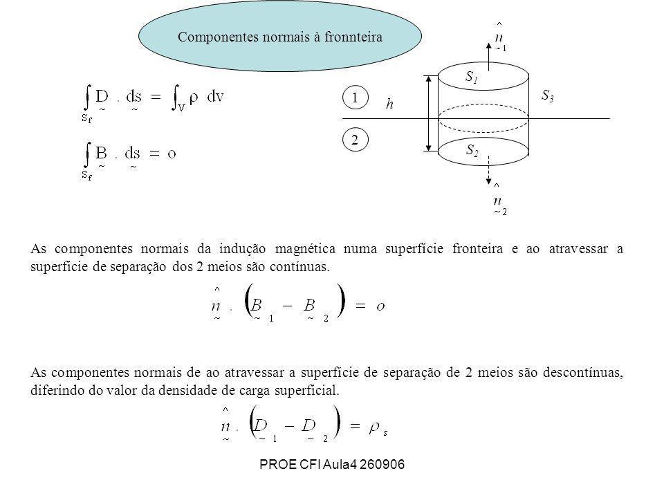 PROE CFI Aula4 260906 Componentes normais à fronnteira As componentes normais da indução magnética numa superfície fronteira e ao atravessar a superfi