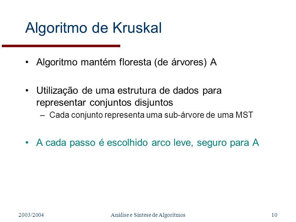 2003/2004Análise e Síntese de Algoritmos10 Algoritmo de Kruskal Algoritmo mantém floresta (de árvores) A Utilização de uma estrutura de dados para rep