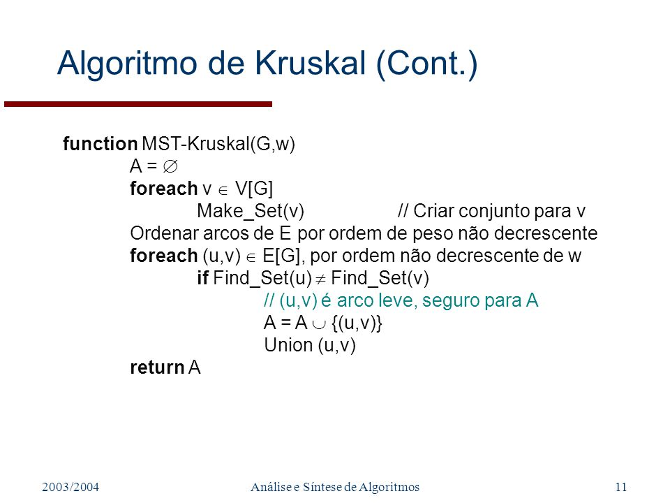 2003/2004Análise e Síntese de Algoritmos11 Algoritmo de Kruskal (Cont.) function MST-Kruskal(G,w) A = foreach v V[G] Make_Set(v)// Criar conjunto para